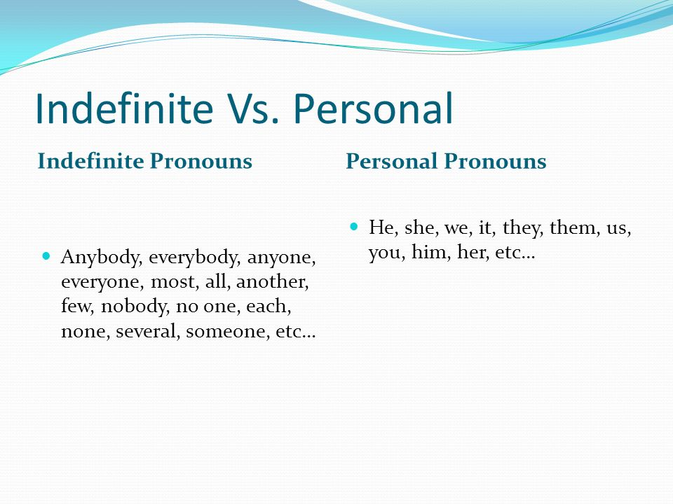 Indefinite Vs. Personal