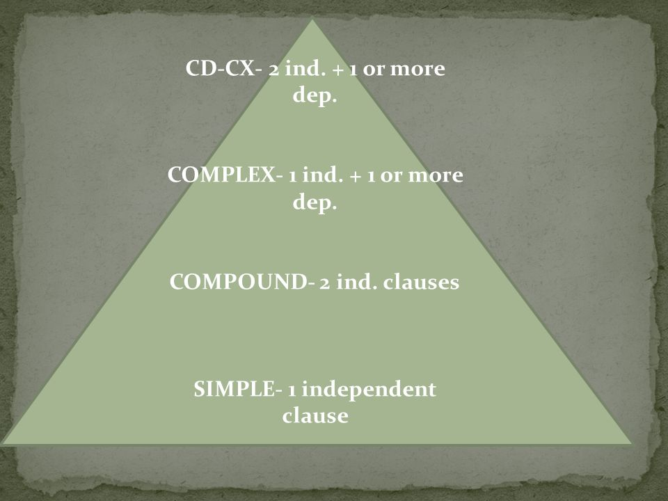 COMPLEX- 1 ind. + 1 or more dep. SIMPLE- 1 independent clause