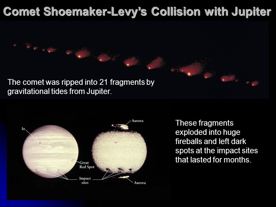Comet Shoemaker-Levy's Collision with Jupiter