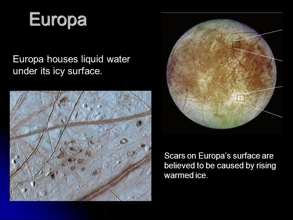 Europa Europa houses liquid water under its icy surface.