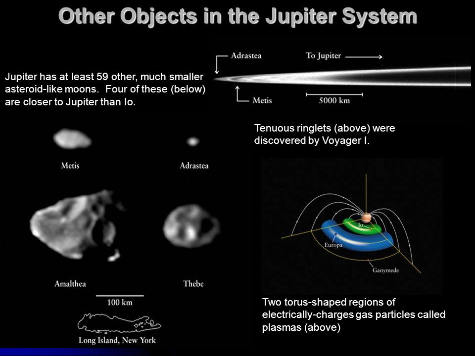 Other Objects in the Jupiter System