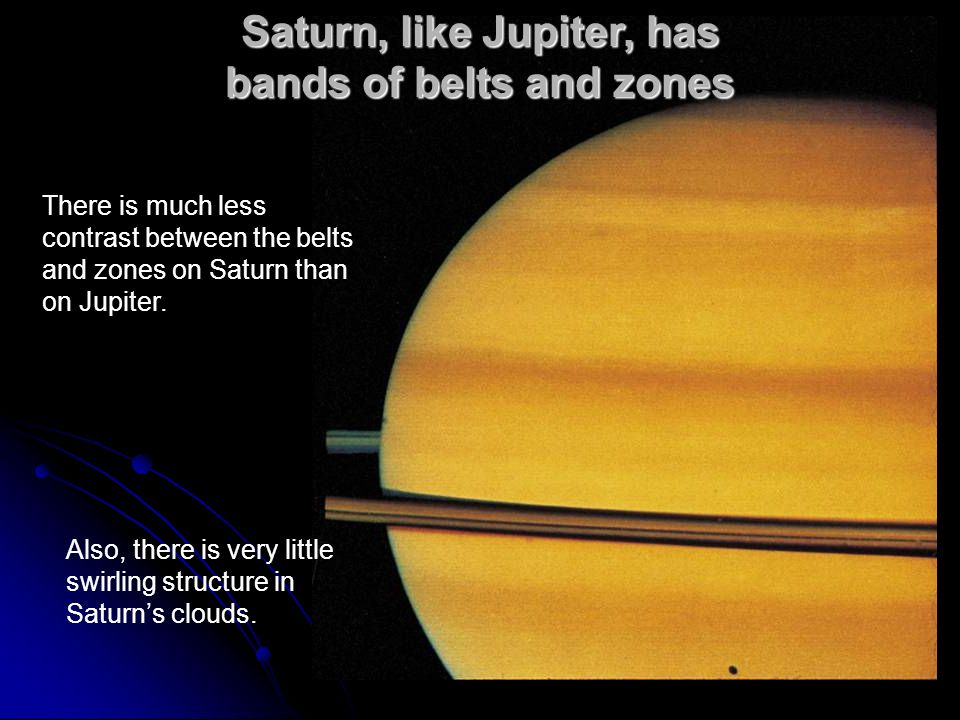 Saturn, like Jupiter, has