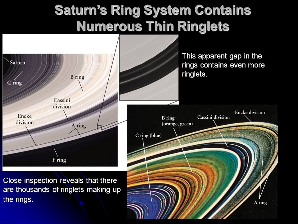 Saturn's Ring System Contains Numerous Thin Ringlets