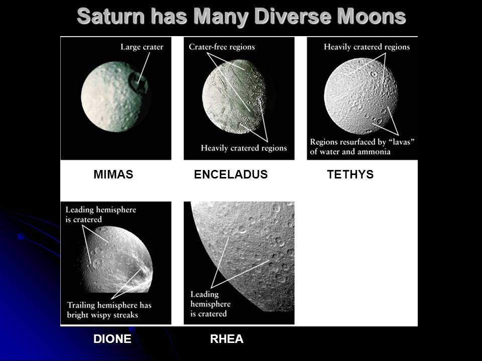 Saturn has Many Diverse Moons