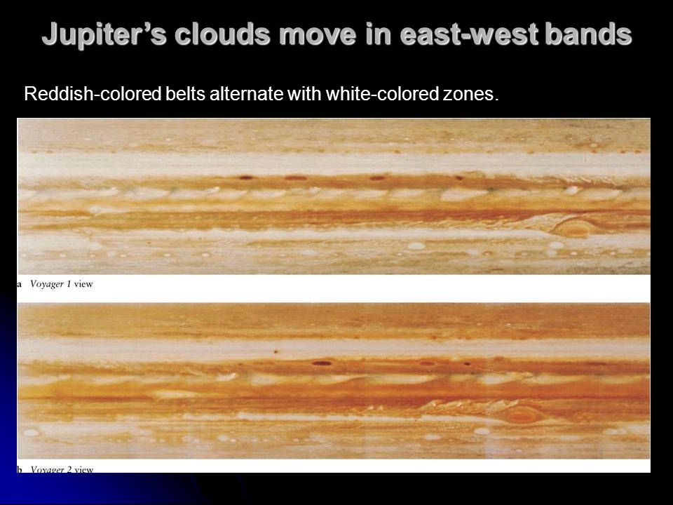 Jupiter's clouds move in east-west bands
