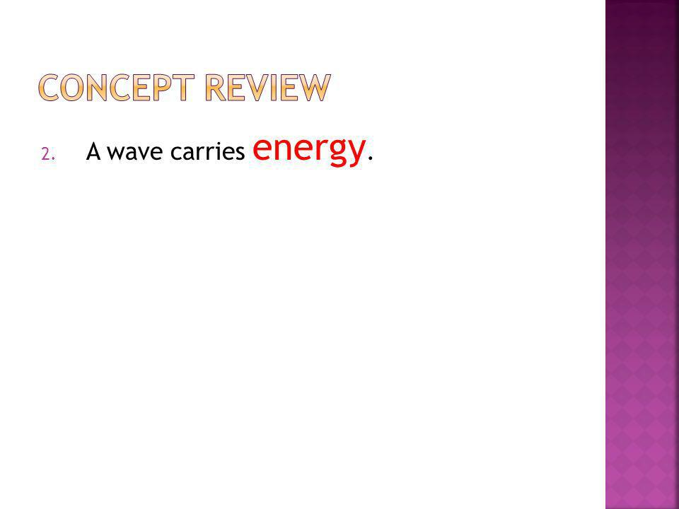 Concept Review A wave carries energy.