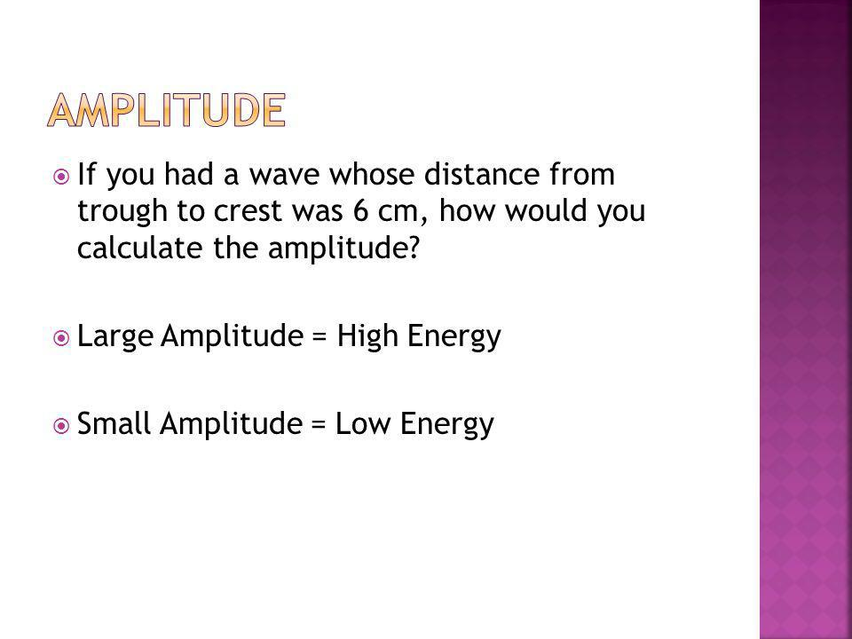 Amplitude If you had a wave whose distance from trough to crest was 6 cm, how would you calculate the amplitude