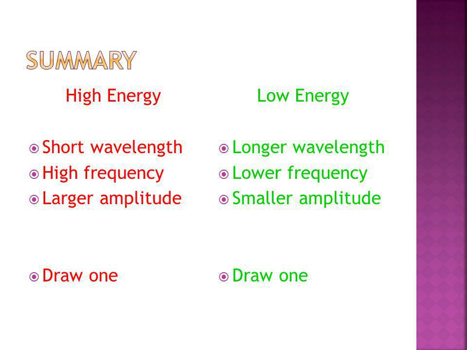 Summary High Energy Short wavelength High frequency Larger amplitude