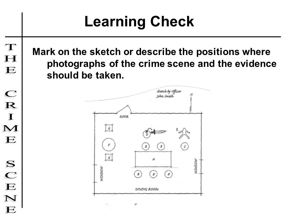 Learning Check Mark on the sketch or describe the positions where photographs of the crime scene and the evidence should be taken.
