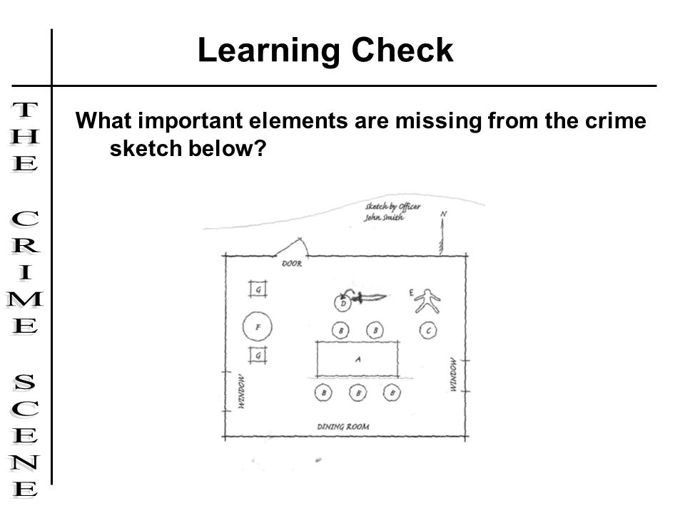 Learning Check What important elements are missing from the crime sketch below