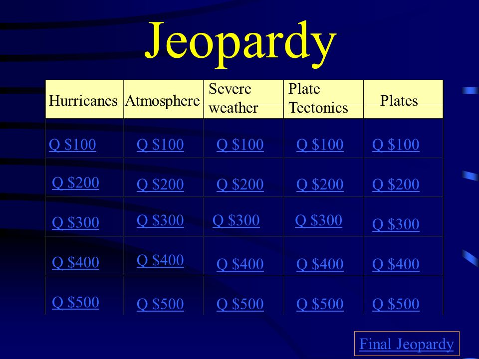 Jeopardy Severe weather Plate Tectonics Hurricanes Atmosphere Plates
