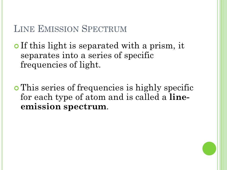 Line Emission Spectrum
