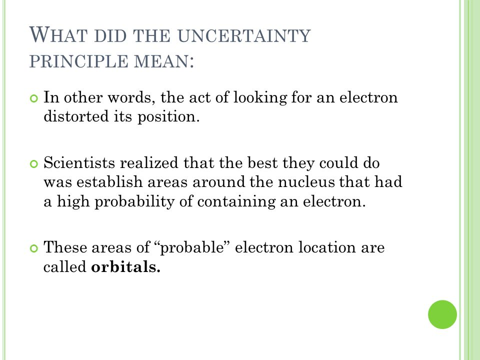 What did the uncertainty principle mean: