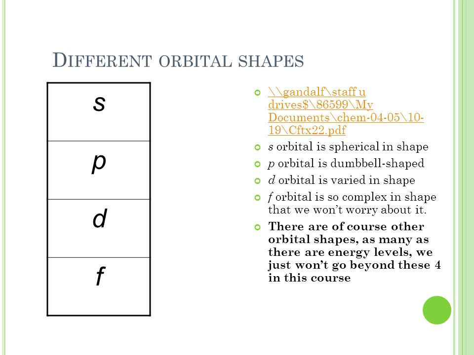 Different orbital shapes