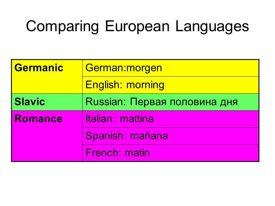 Comparing European Languages
