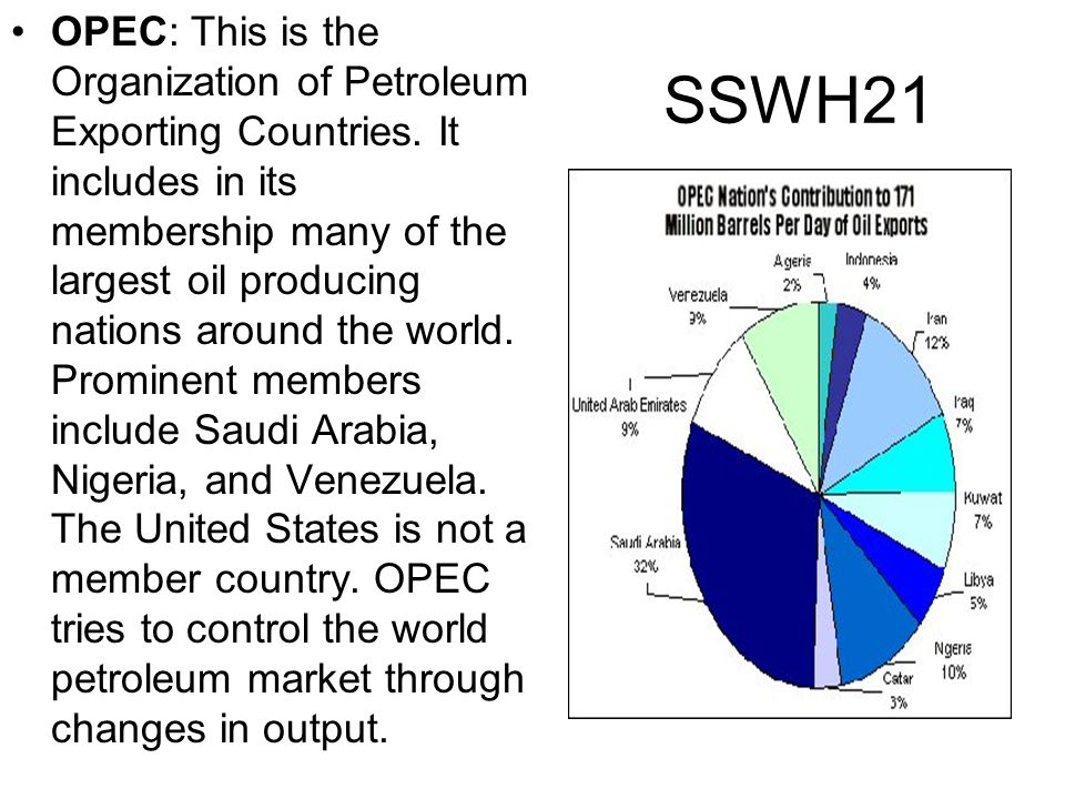 OPEC: This is the Organization of Petroleum Exporting Countries