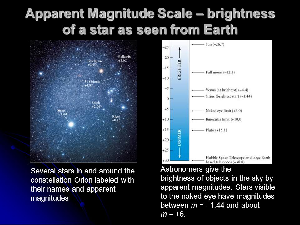 Apparent Magnitude Scale – brightness of a star as seen from Earth