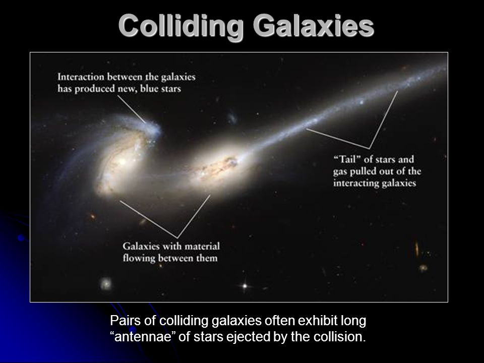 Colliding Galaxies FIGURE 16-25 Interacting and Colliding. Galaxies (a) Pairs of colliding galaxies often.