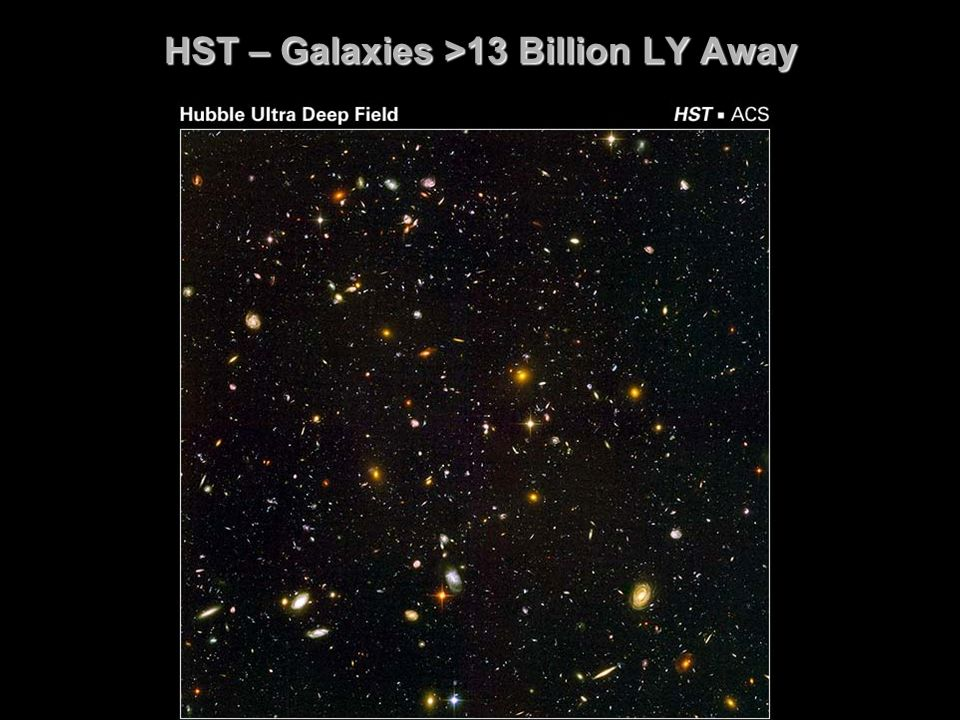 HST – Galaxies >13 Billion LY Away