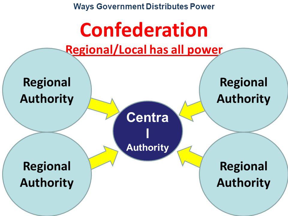 Regional/Local has all power
