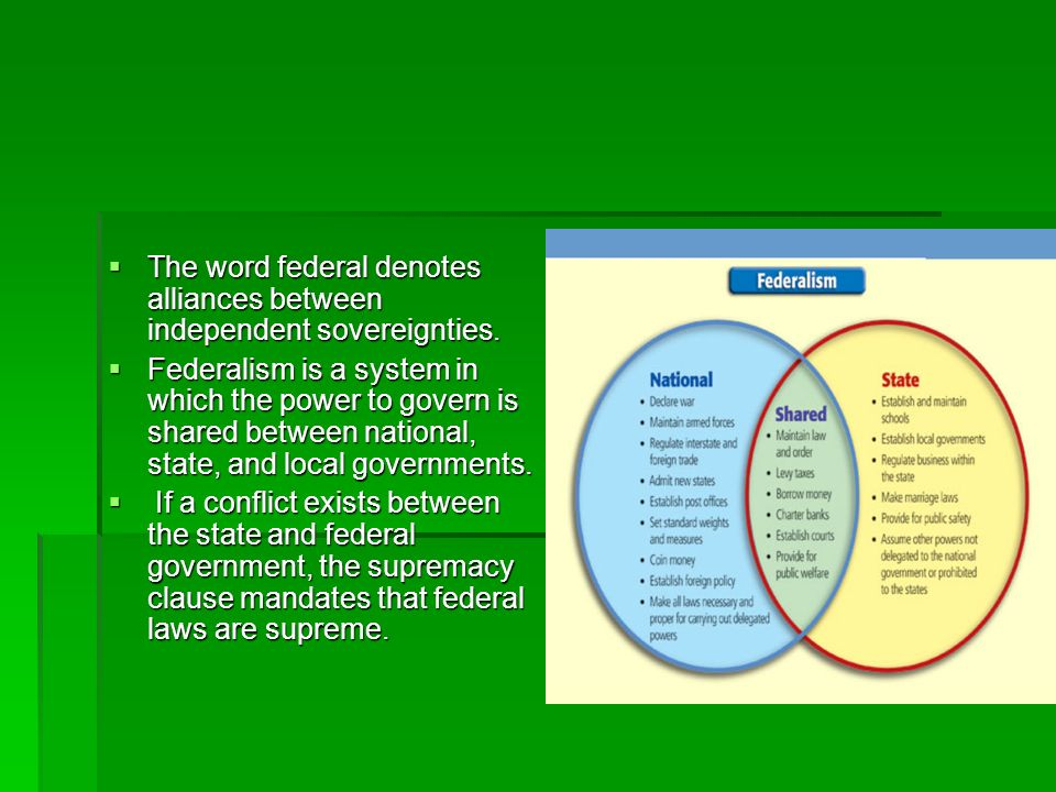 The word federal denotes alliances between independent sovereignties.