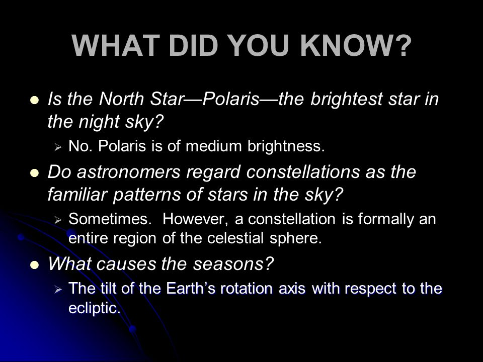 WHAT DID YOU KNOW Is the North Star—Polaris—the brightest star in the night sky No. Polaris is of medium brightness.