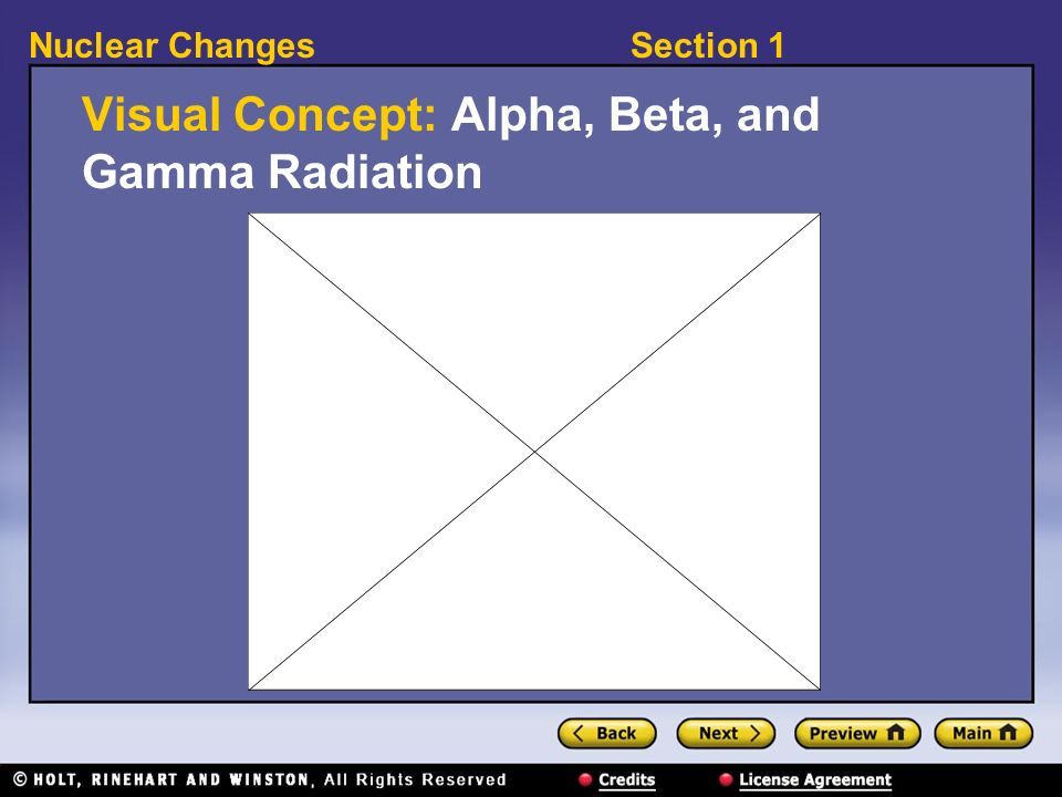 Visual Concept: Alpha, Beta, and Gamma Radiation