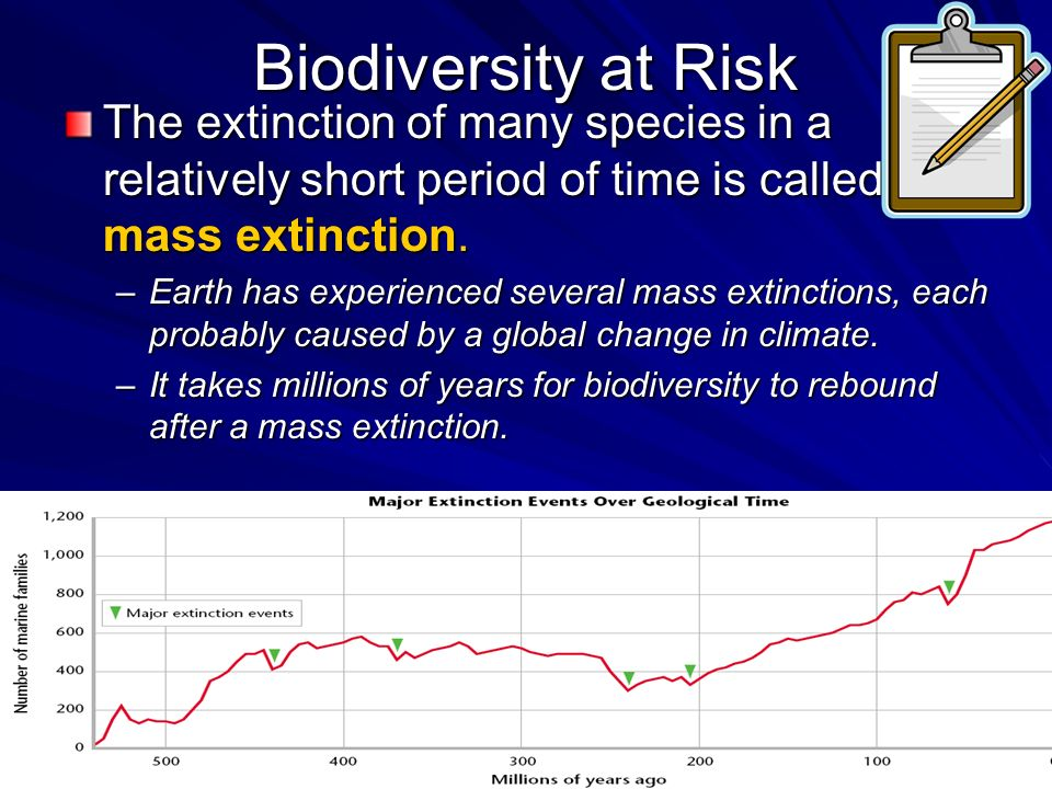 Biodiversity at Risk The extinction of many species in a relatively short period of time is called a mass extinction.