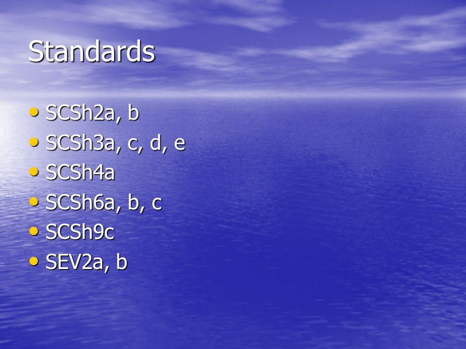 Standards SCSh2a, b SCSh3a, c, d, e SCSh4a SCSh6a, b, c SCSh9c