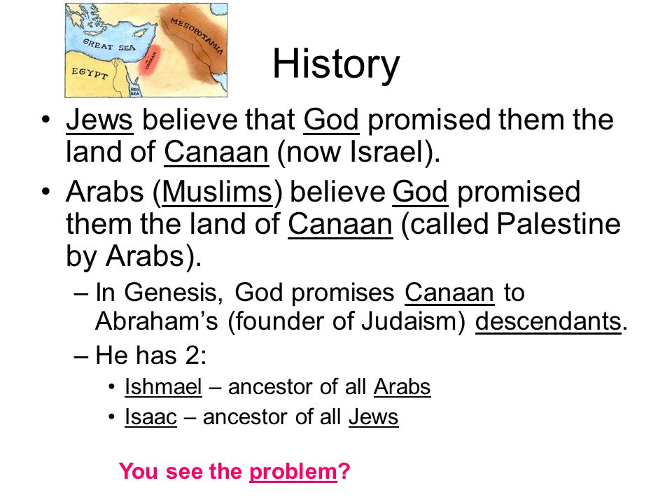 History Jews believe that God promised them the land of Canaan (now Israel).