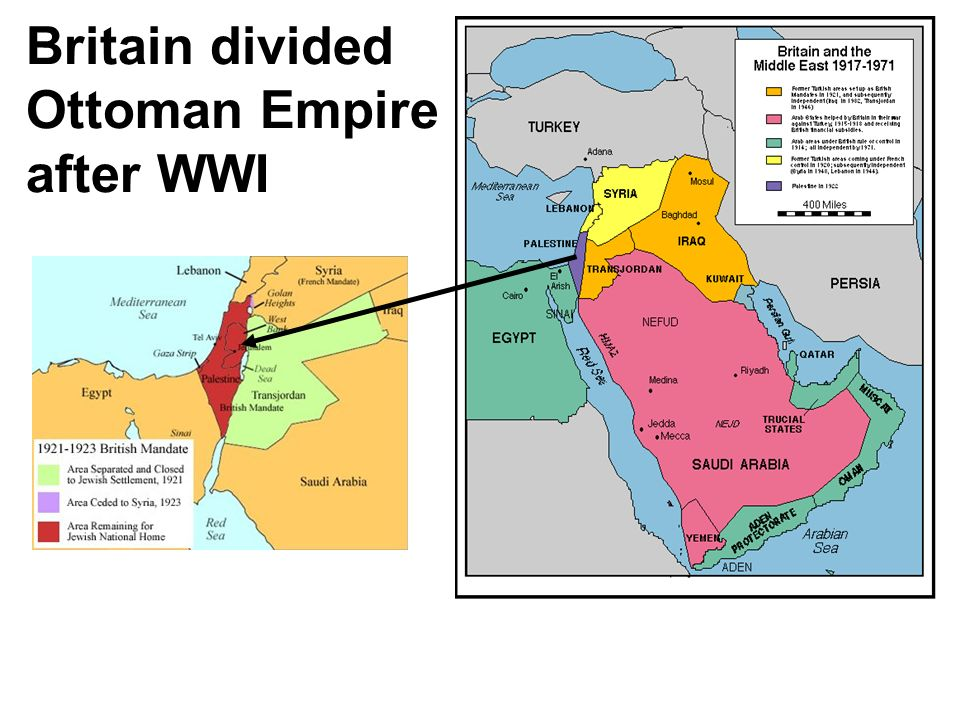 Britain divided Ottoman Empire after WWI