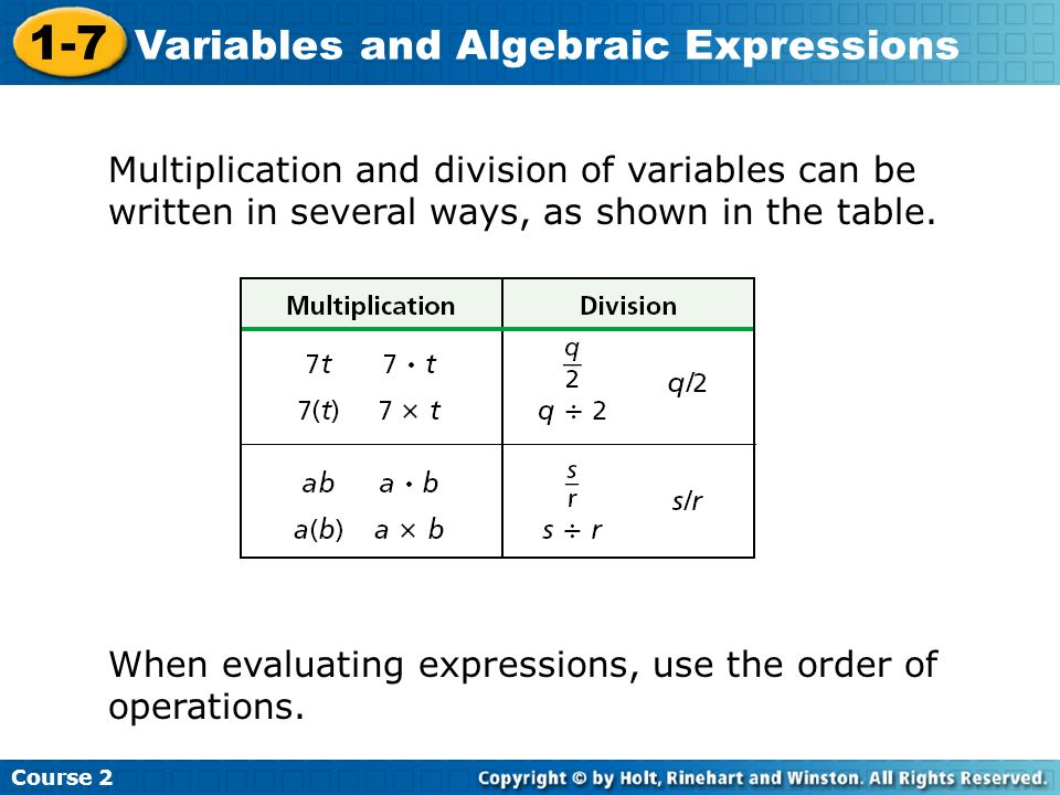 Multiplication and division of variables can be written in several ways, as shown in the table.