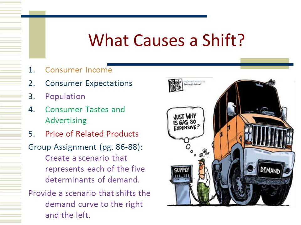 What Causes a Shift Consumer Income Consumer Expectations Population