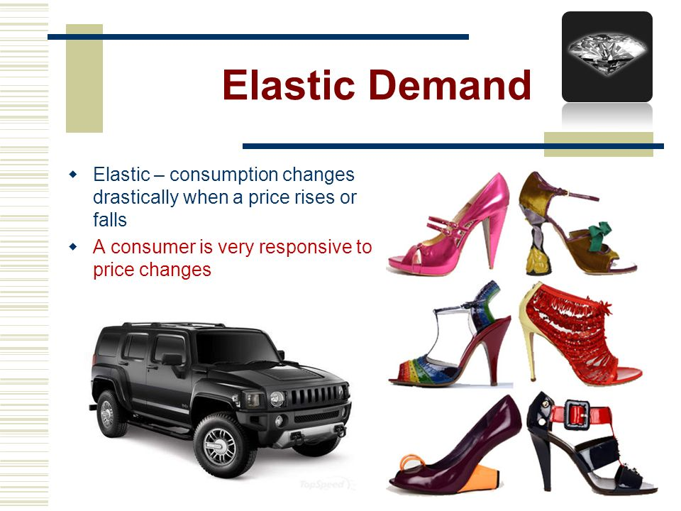 Elastic Demand Elastic – consumption changes drastically when a price rises or falls.