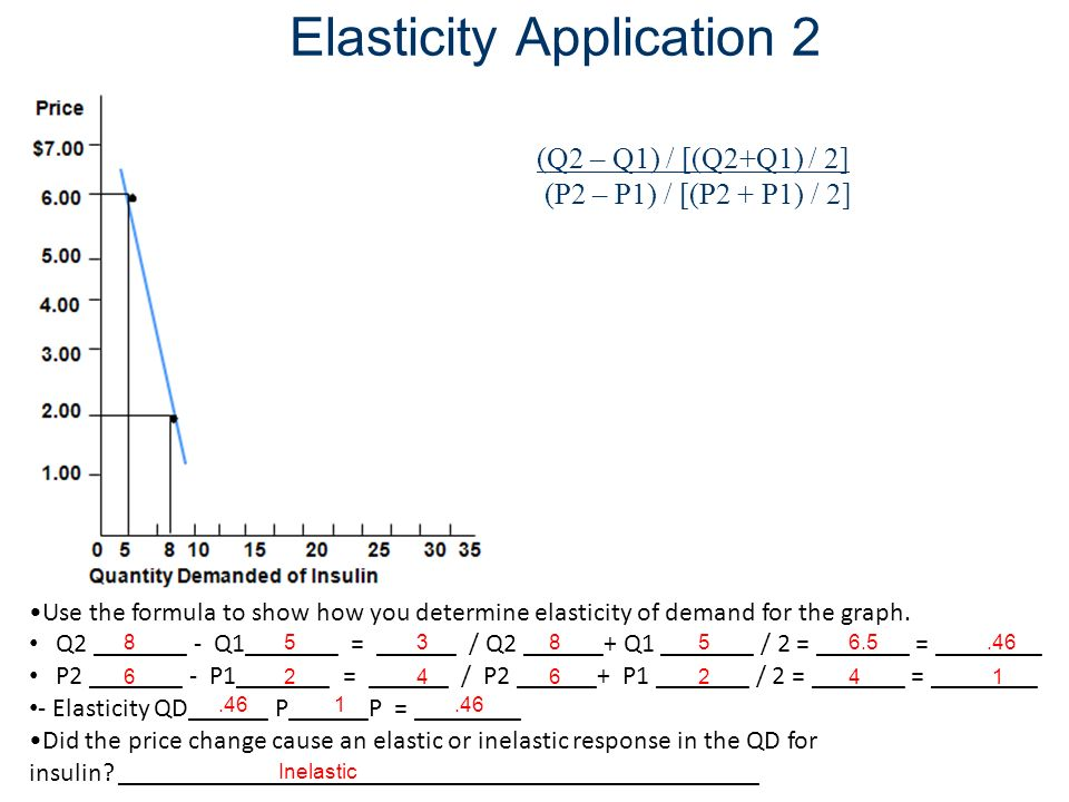 Elasticity Application 2