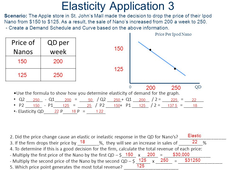 Elasticity Application 3