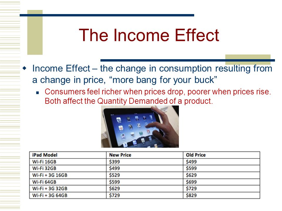 The Income Effect Income Effect – the change in consumption resulting from a change in price, more bang for your buck