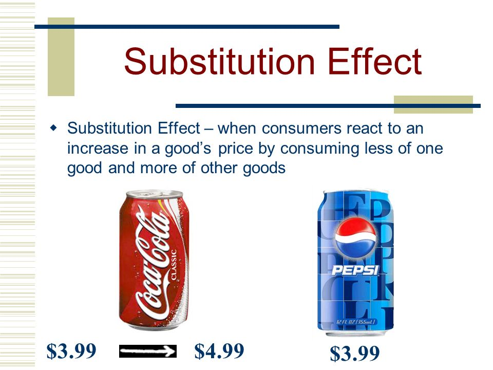 Substitution Effect $3.99 $4.99 $3.99