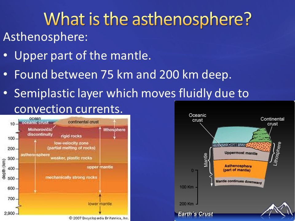 What is the asthenosphere