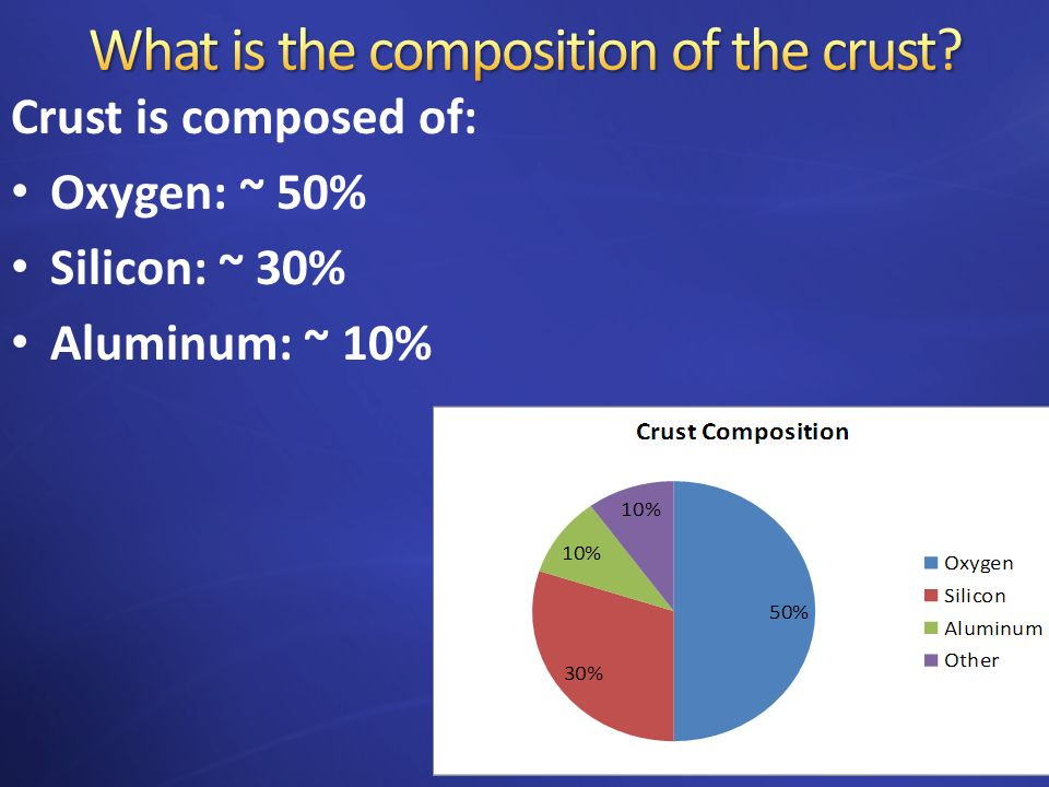 What is the composition of the crust