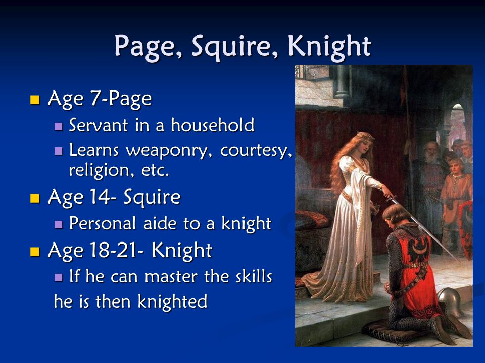 Page, Squire, Knight Age 7-Page Age 14- Squire Age 18-21- Knight