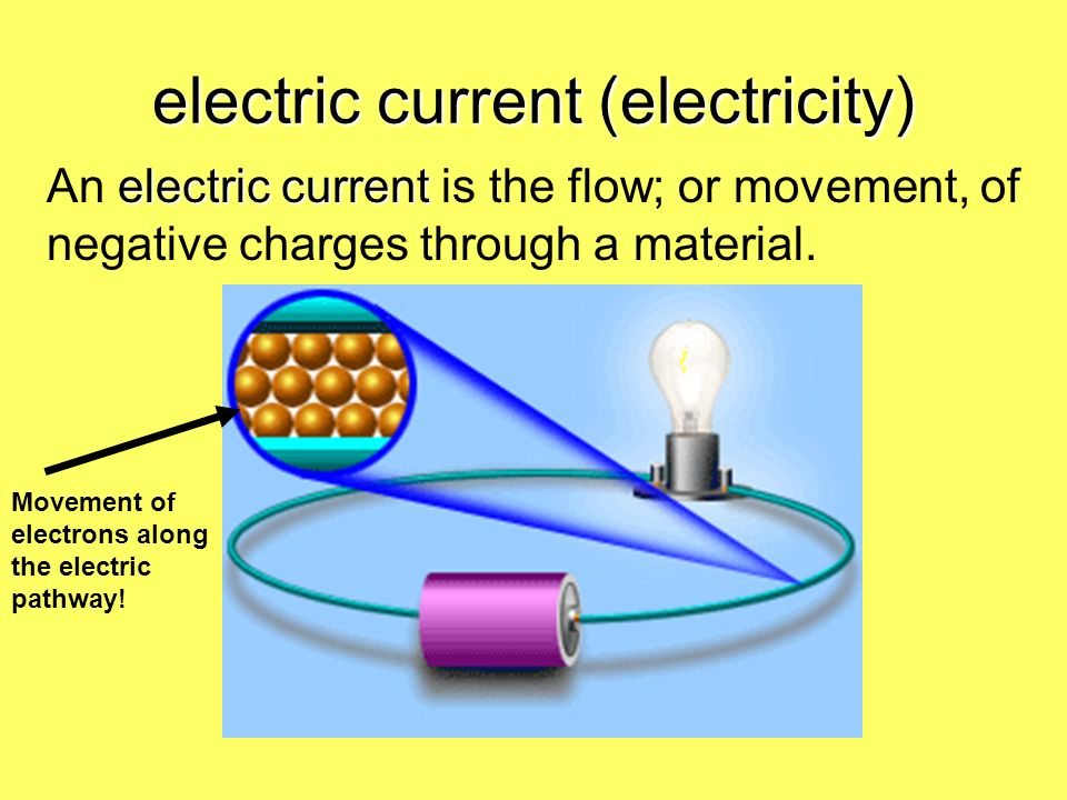 electric current (electricity)