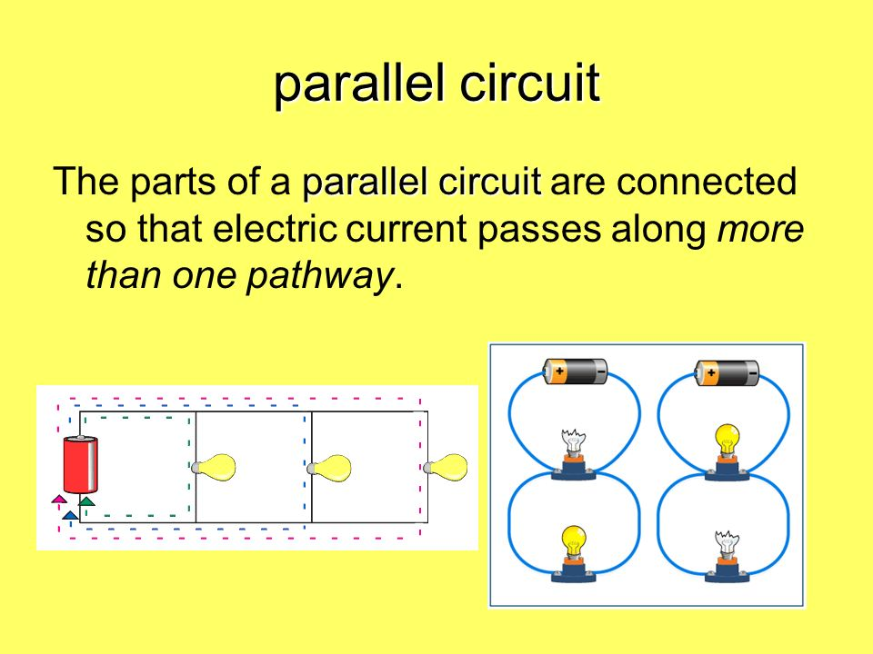 parallel circuit The parts of a parallel circuit are connected so that electric current passes along more than one pathway.