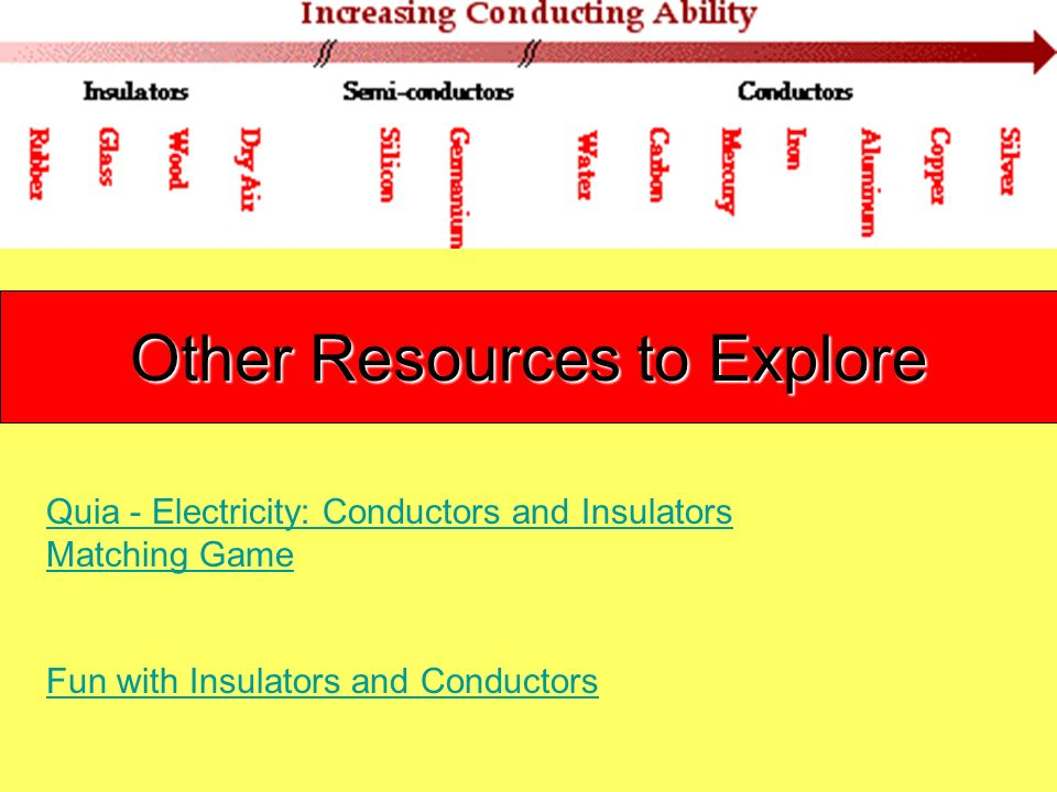 Other Resources to Explore