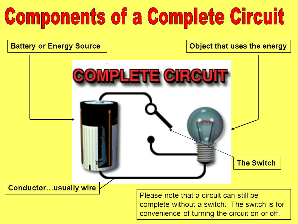 Components of a Complete Circuit