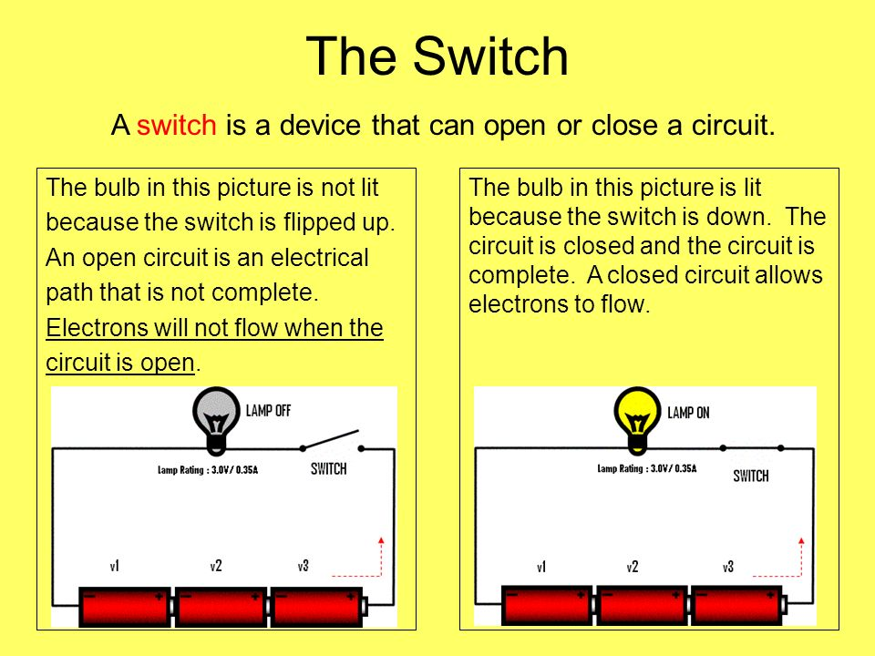 The Switch A switch is a device that can open or close a circuit.