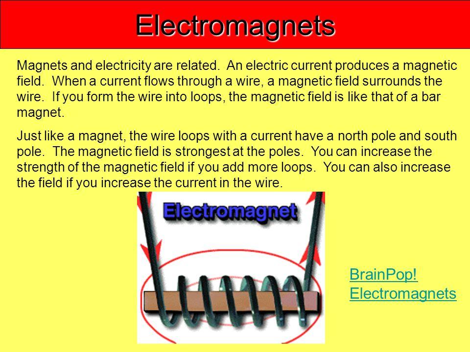 Electromagnets BrainPop! Electromagnets
