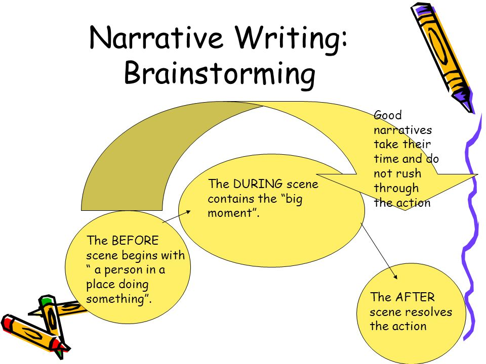 narrative essay help The following narrative essay examples can help you get started writing your own narrative essay in a narrative essay you tell a story, often about a personal experience, but you also make a point so, the purpose is not only to tell an entertaining tale but also show the reason for the story and the importance of the experience.