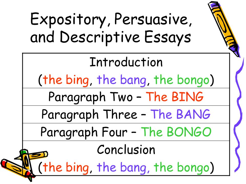 Expository, Persuasive, and Descriptive Essays