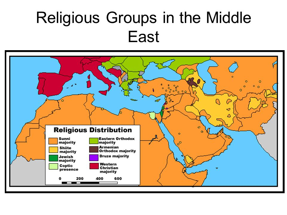 Religious Groups in the Middle East
